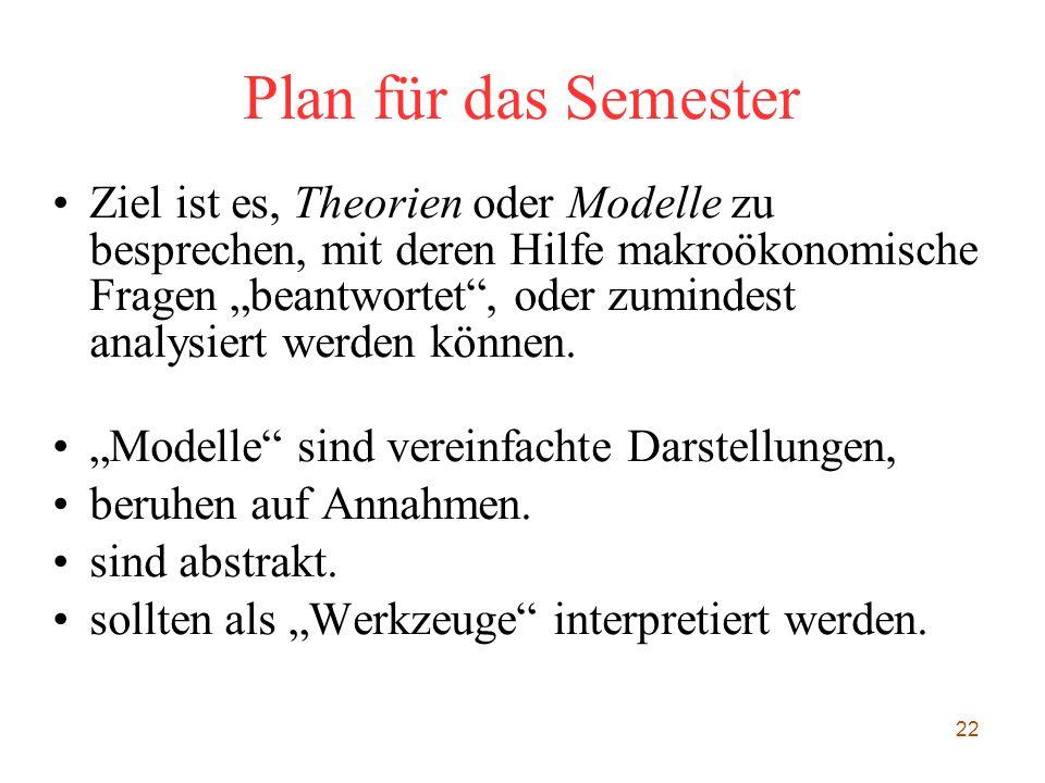 Plan für das Semester