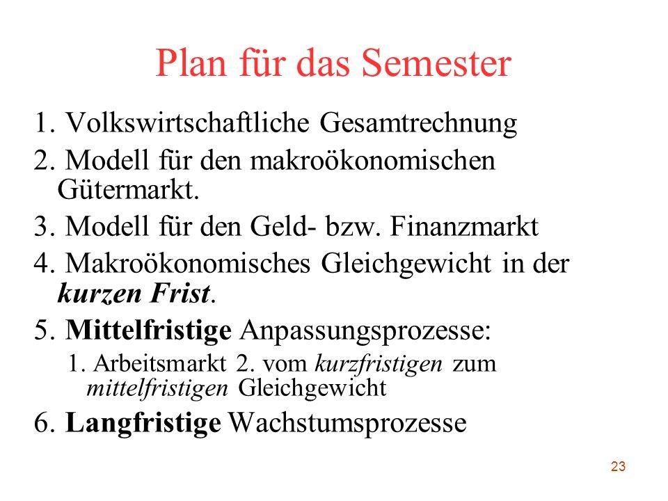 Plan für das Semester Volkswirtschaftliche Gesamtrechnung