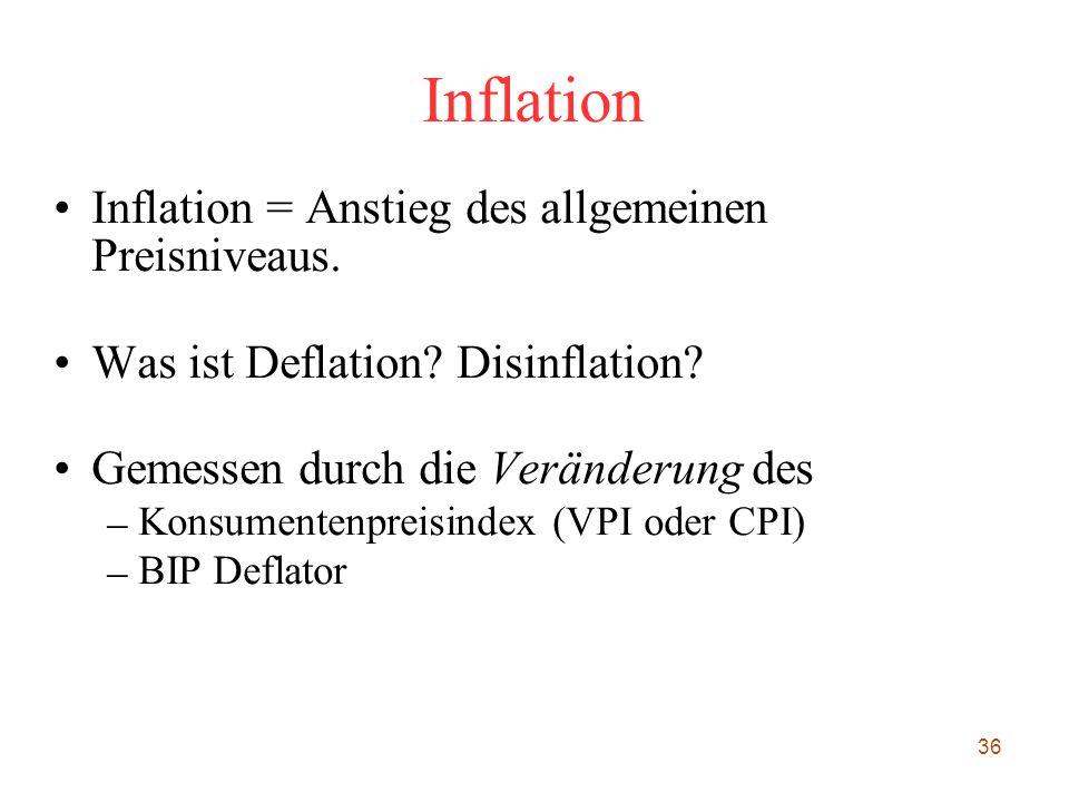 Inflation Inflation = Anstieg des allgemeinen Preisniveaus.