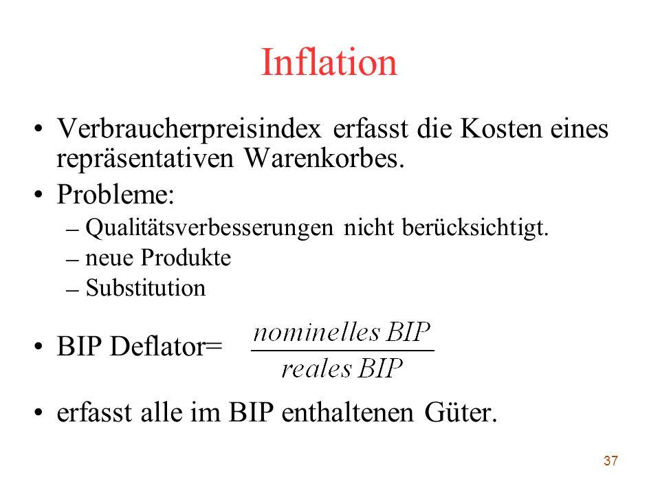 Inflation Verbraucherpreisindex erfasst die Kosten eines repräsentativen Warenkorbes. Probleme: Qualitätsverbesserungen nicht berücksichtigt.