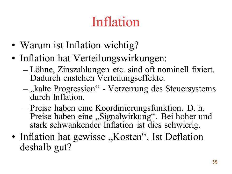 Inflation Warum ist Inflation wichtig