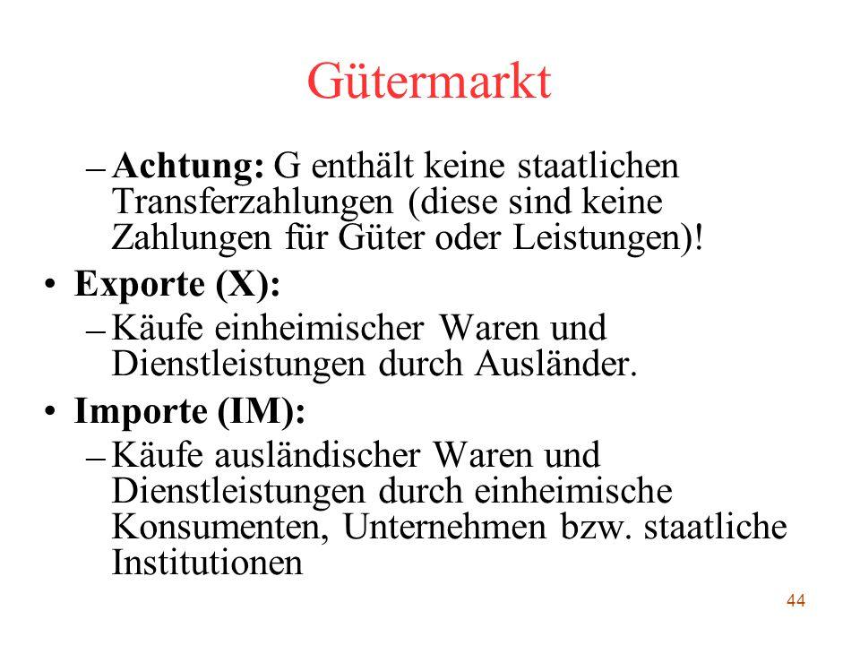 Gütermarkt Achtung: G enthält keine staatlichen Transferzahlungen (diese sind keine Zahlungen für Güter oder Leistungen)!