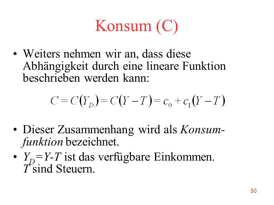 Konsum (C) Weiters nehmen wir an, dass diese Abhängigkeit durch eine lineare Funktion beschrieben werden kann: