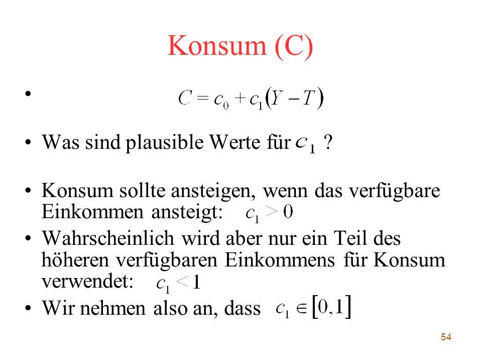 Konsum (C) Was sind plausible Werte für