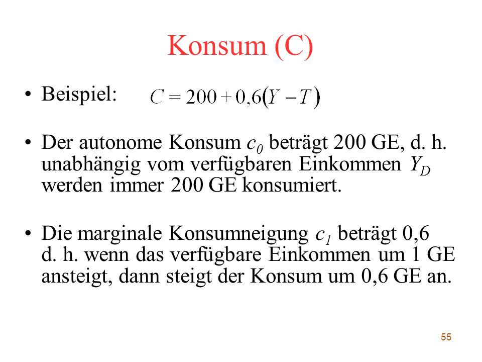 Konsum (C) Beispiel: Der autonome Konsum c0 beträgt 200 GE, d. h. unabhängig vom verfügbaren Einkommen YD werden immer 200 GE konsumiert.