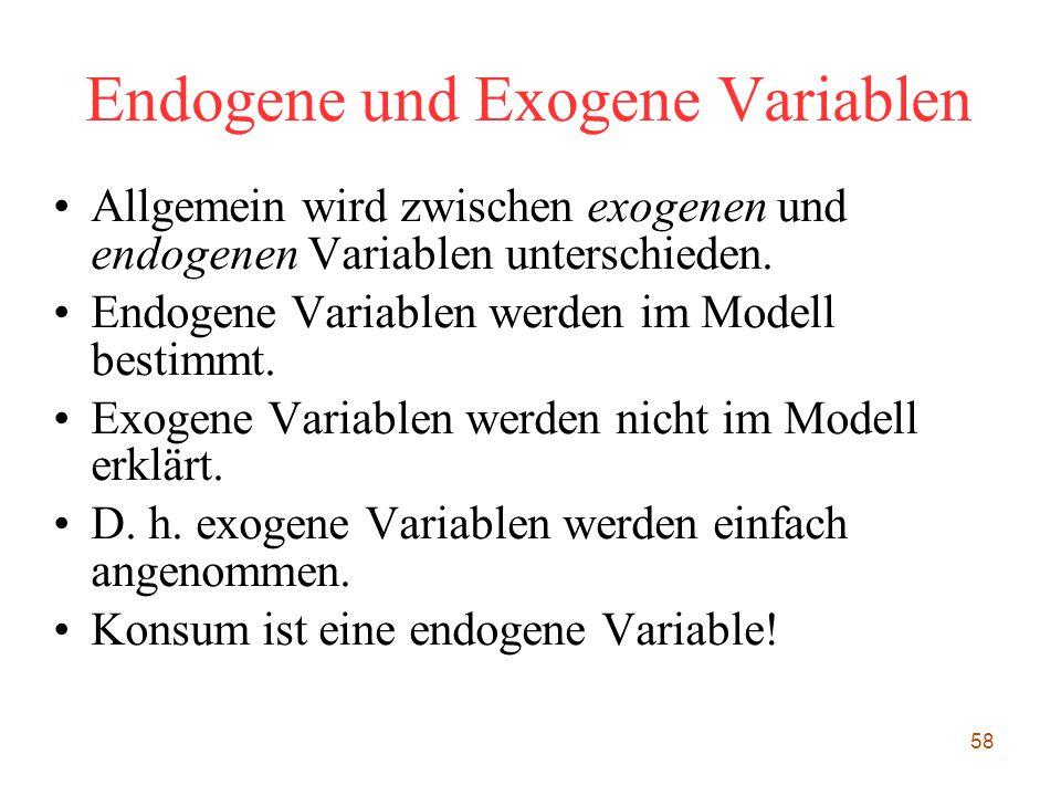 Endogene und Exogene Variablen