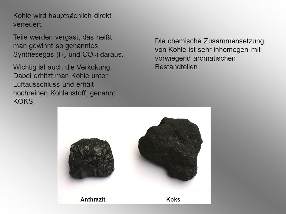 Kohle wird hauptsächlich direkt verfeuert.