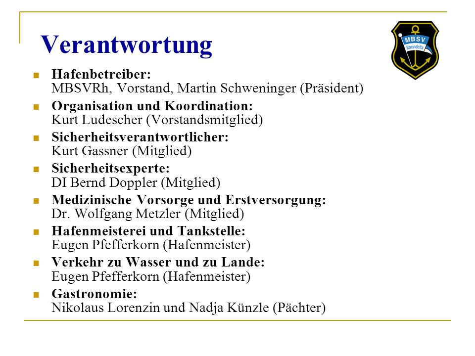 Verantwortung Hafenbetreiber: MBSVRh, Vorstand, Martin Schweninger (Präsident)