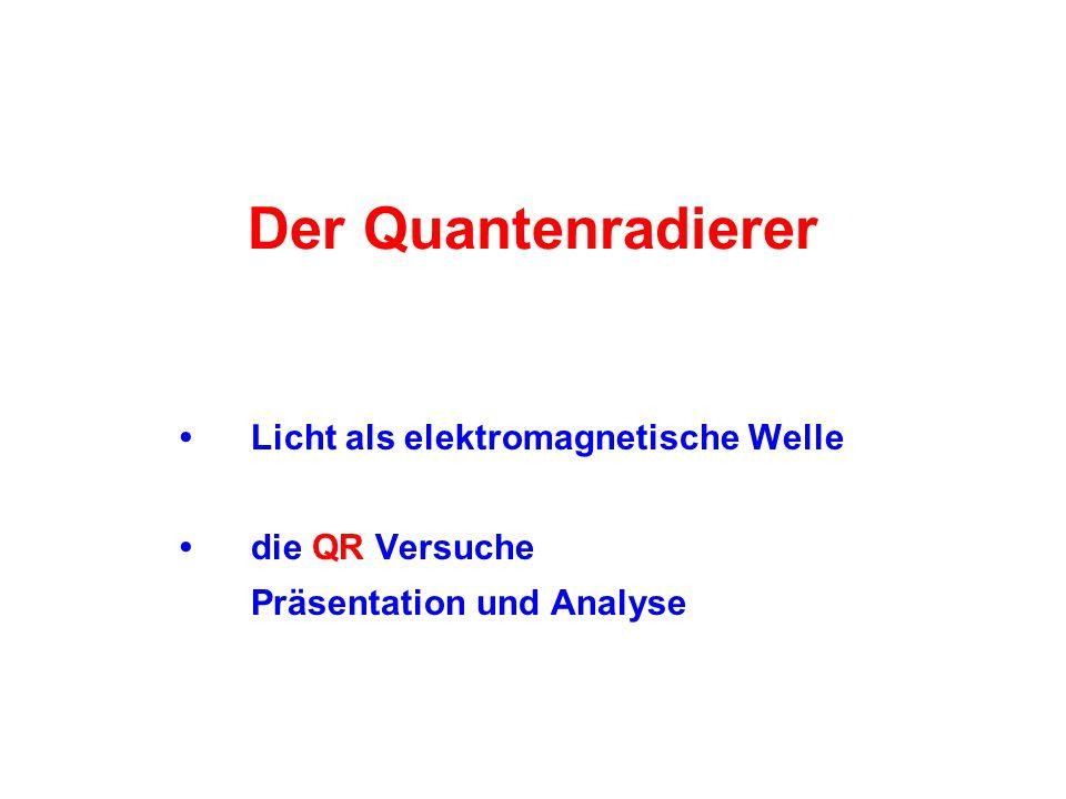 Der Quantenradierer • Licht als elektromagnetische Welle