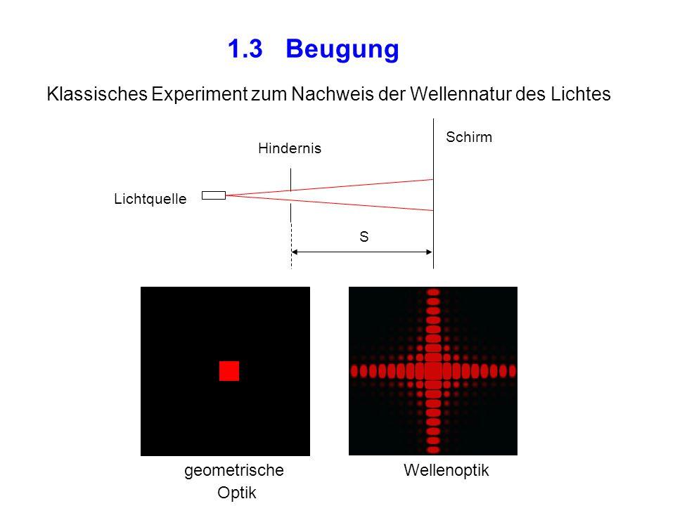 1.3 Beugung Klassisches Experiment zum Nachweis der Wellennatur des Lichtes. Schirm. Hindernis.
