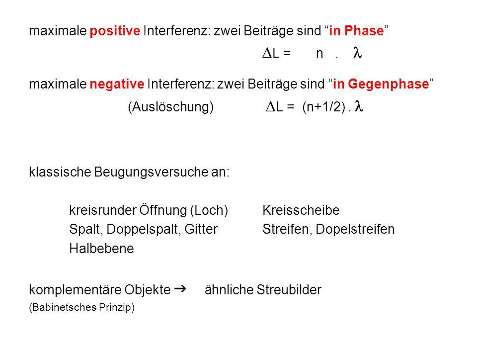 maximale positive Interferenz: zwei Beiträge sind in Phase