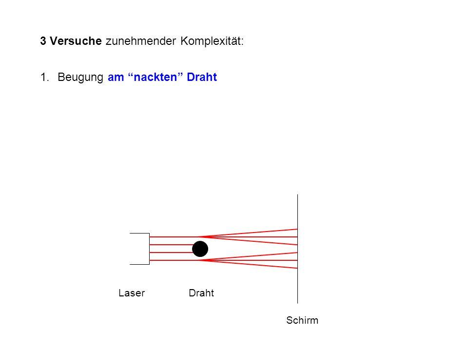 Atemberaubend Framing Draht Zeitgenössisch - Benutzerdefinierte ...