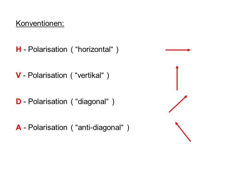 Konventionen: H - Polarisation ( horizontal ) V - Polarisation ( vertikal ) D - Polarisation ( diagonal )