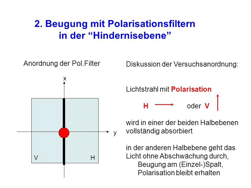 2. Beugung mit Polarisationsfiltern in der Hindernisebene