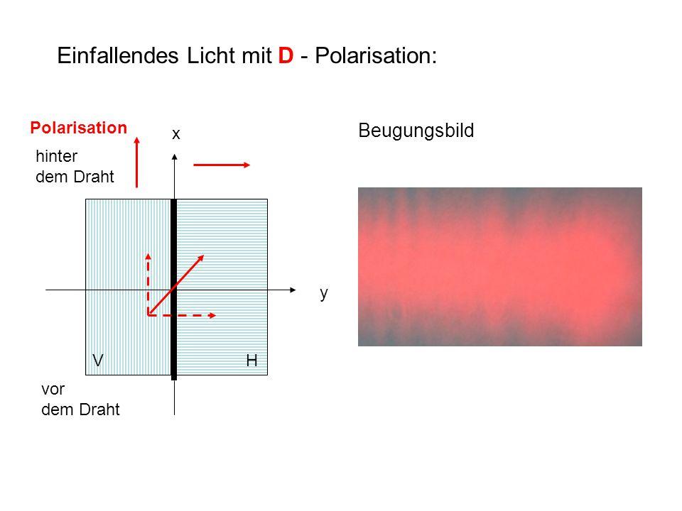 Einfallendes Licht mit D - Polarisation: