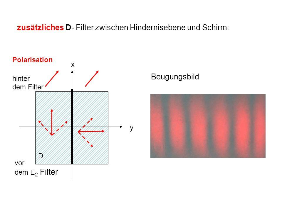 zusätzliches D- Filter zwischen Hindernisebene und Schirm: