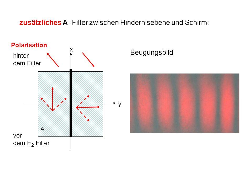 zusätzliches A- Filter zwischen Hindernisebene und Schirm: