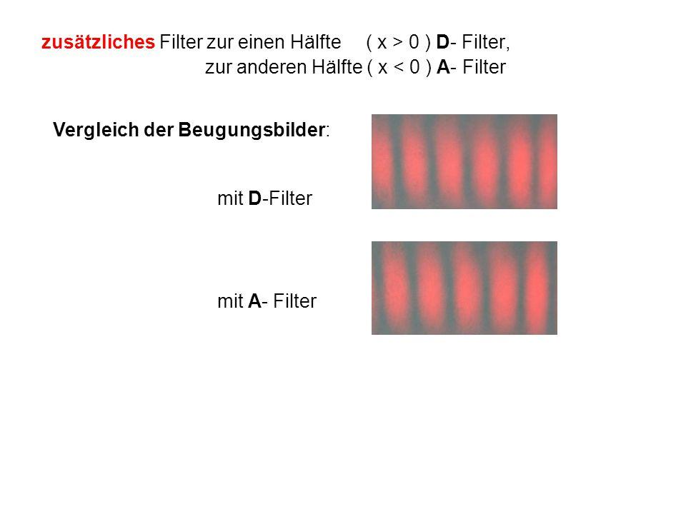 zusätzliches Filter zur einen Hälfte ( x > 0 ) D- Filter,