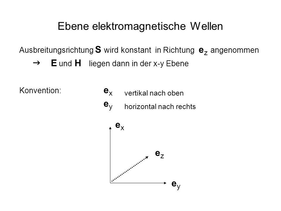 Ebene elektromagnetische Wellen