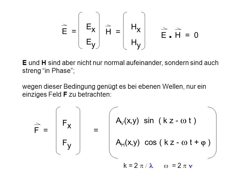 Ex Ey E = Hx Hy H = E . H = 0 Fx Fy F = AV(x,y) sin ( k z - t ) =