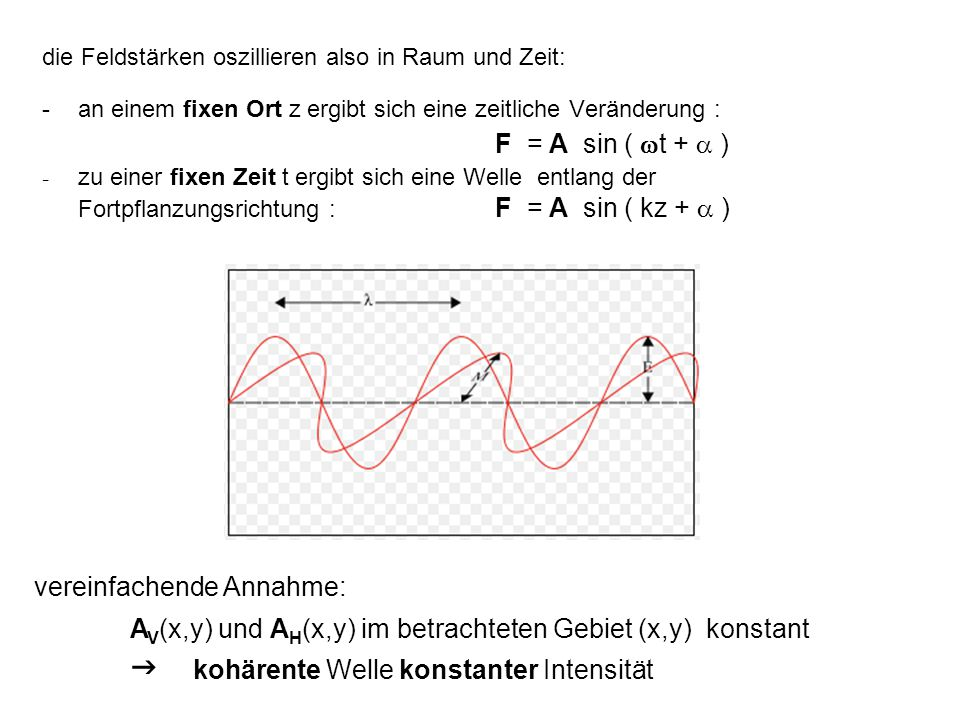 F = A sin ( t +  ) vereinfachende Annahme:
