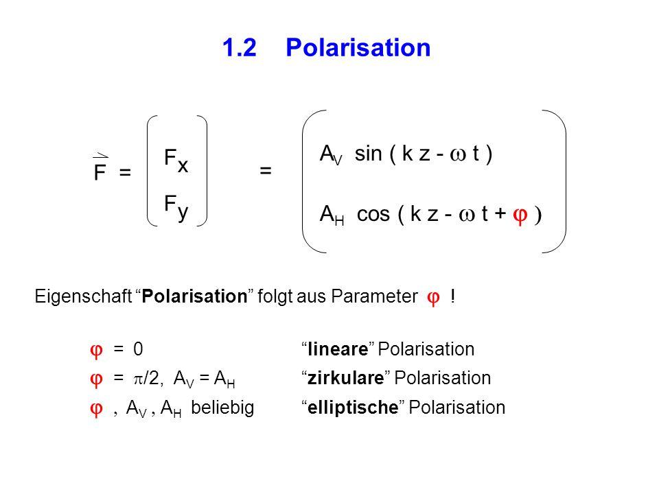 1.2 Polarisation Fx AV sin ( k z -  t ) F = = Fy