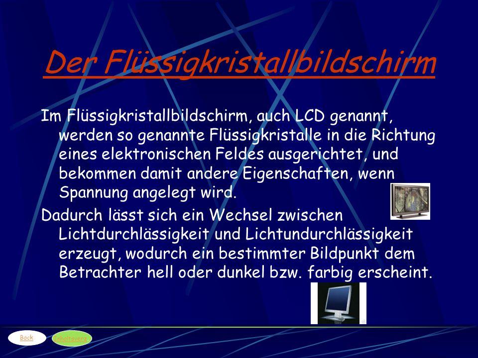 Der Flüssigkristallbildschirm