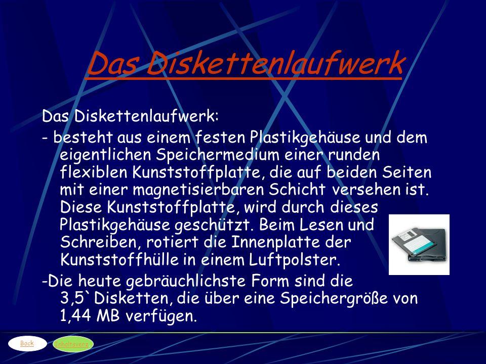 Das Diskettenlaufwerk