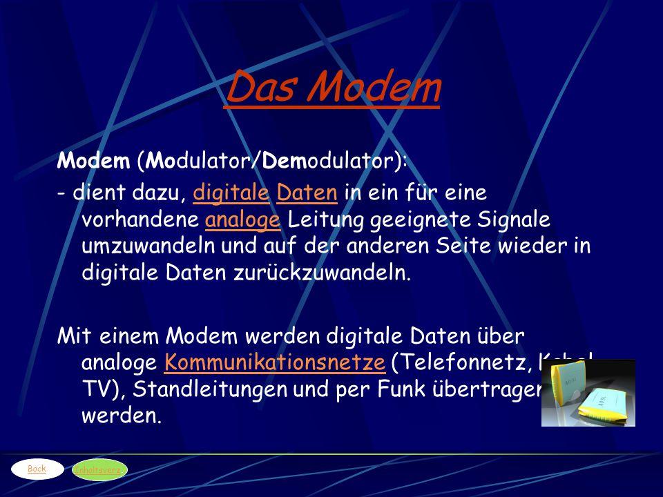 Das Modem Modem (Modulator/Demodulator):