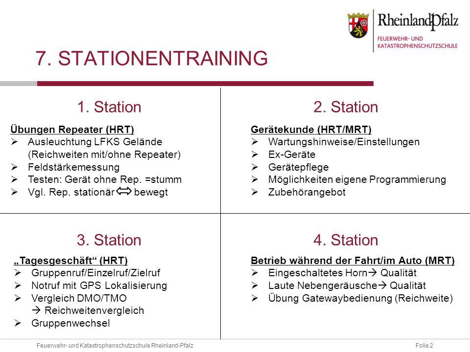 7. Stationentraining 1. Station 2. Station 3. Station 4. Station