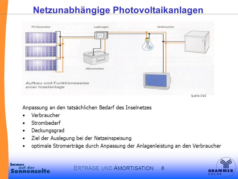 Netzunabhängige Photovoltaikanlagen