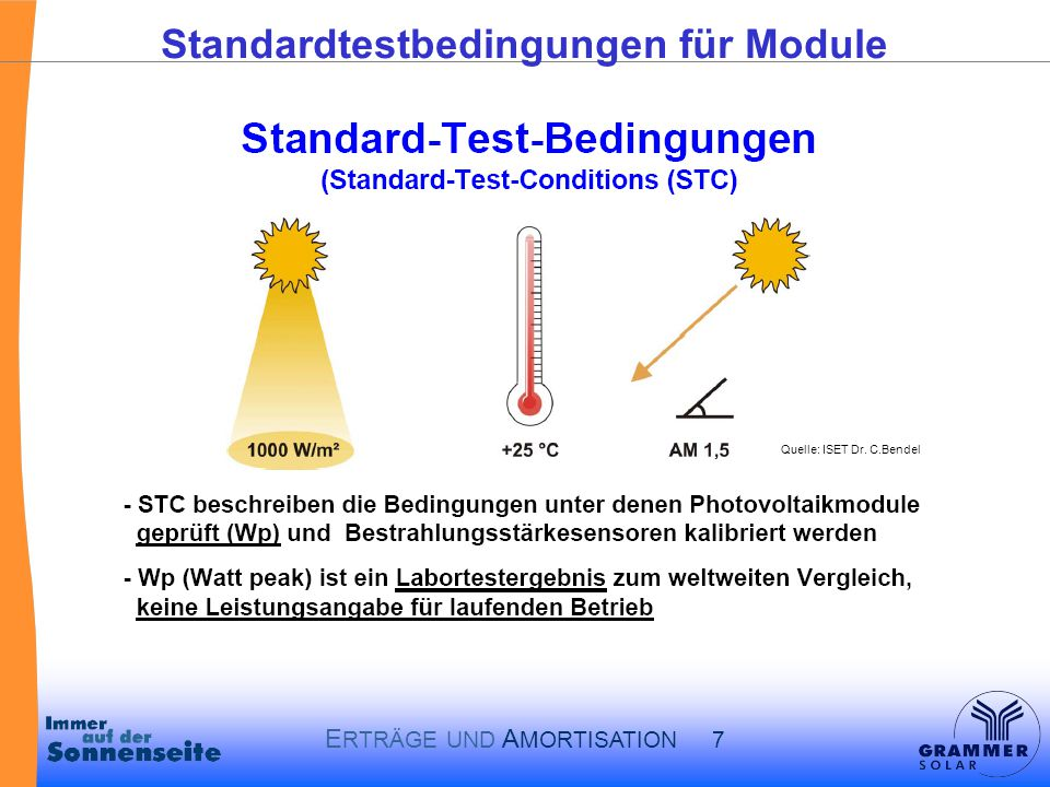 Standardtestbedingungen für Module
