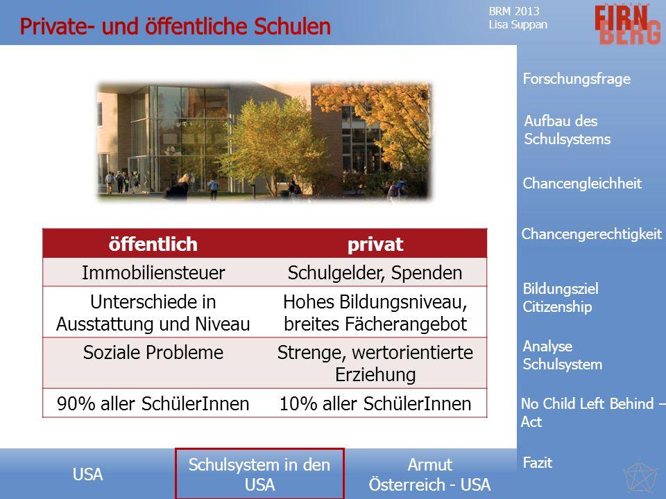 Private- und öffentliche Schulen