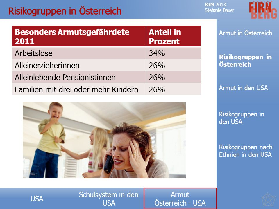 Risikogruppen in Österreich