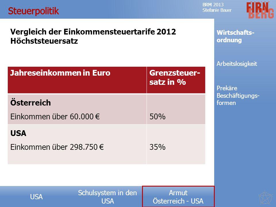 Steuerpolitik Vergleich der Einkommensteuertarife 2012