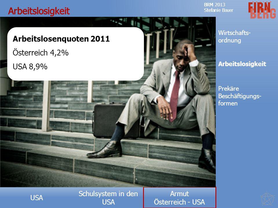 Arbeitslosigkeit Arbeitslosenquoten 2011 Österreich 4,2% USA 8,9%