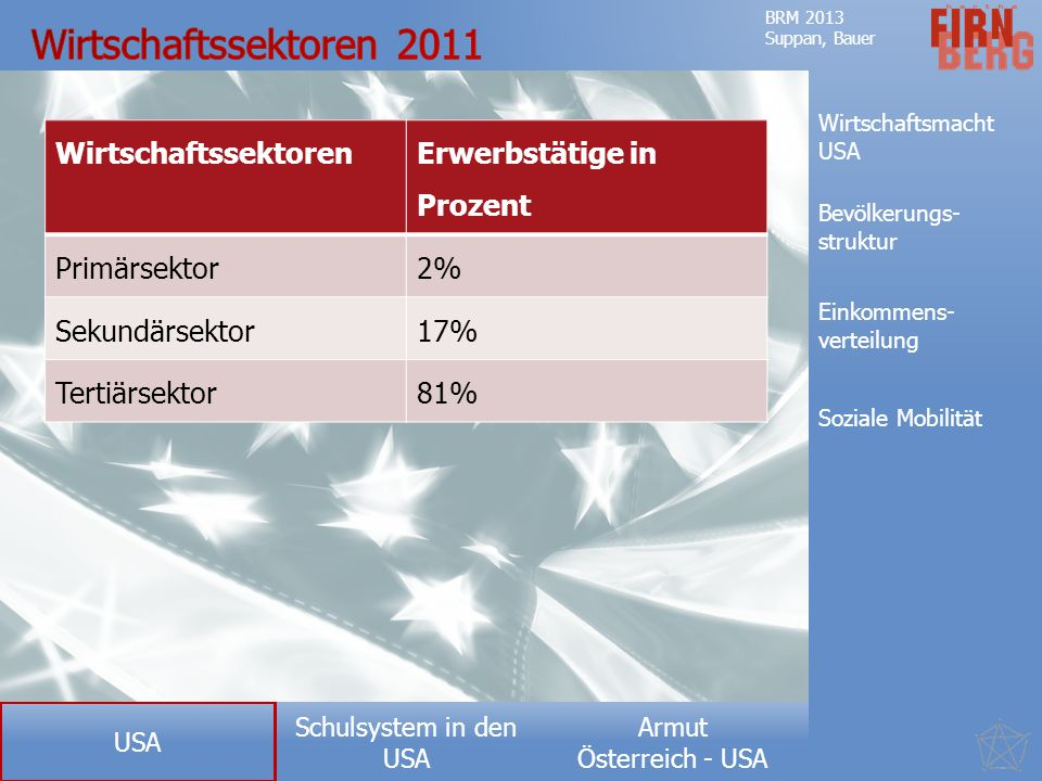 Wirtschaftssektoren 2011 Wirtschaftssektoren Erwerbstätige in Prozent