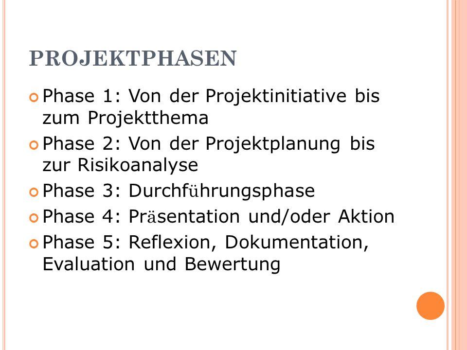 PROJEKTPHASEN Phase 1: Von der Projektinitiative bis zum Projektthema