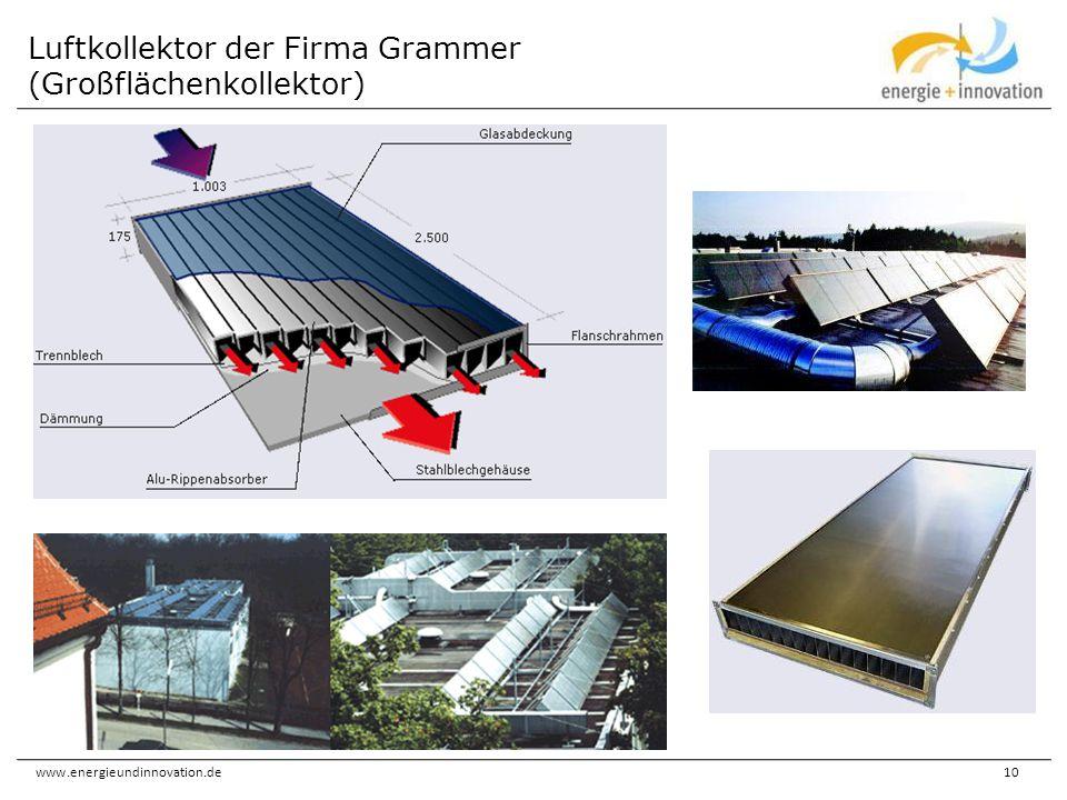 Luftkollektor der Firma Grammer (Großflächenkollektor)