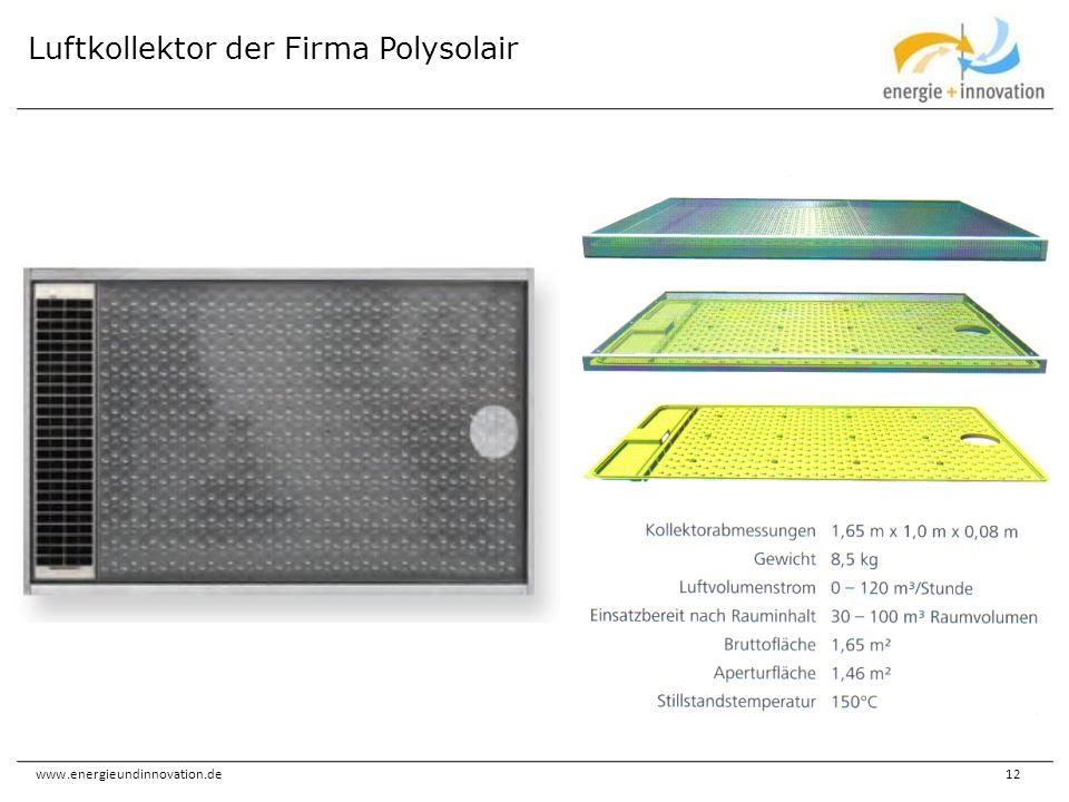 Luftkollektor der Firma Polysolair