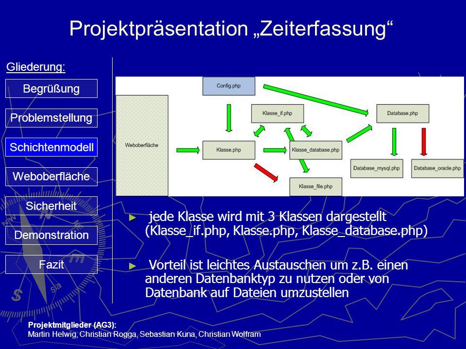Begrüßung Problemstellung. Schichtenmodell. Weboberfläche. Sicherheit.