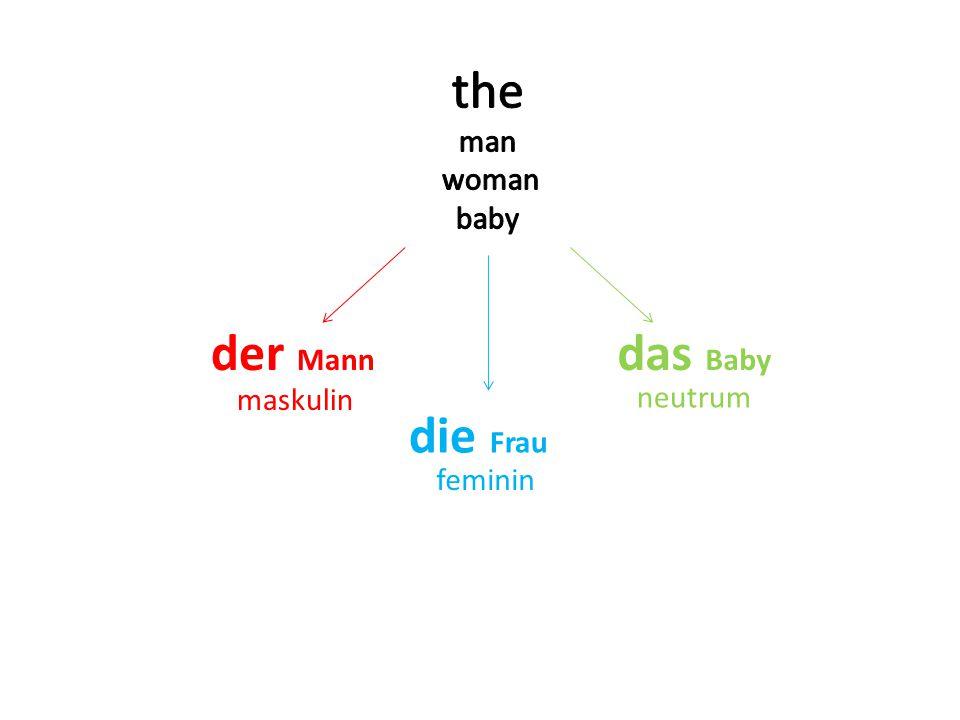 the man woman baby der Mann das Baby die Frau neutrum feminin maskulin