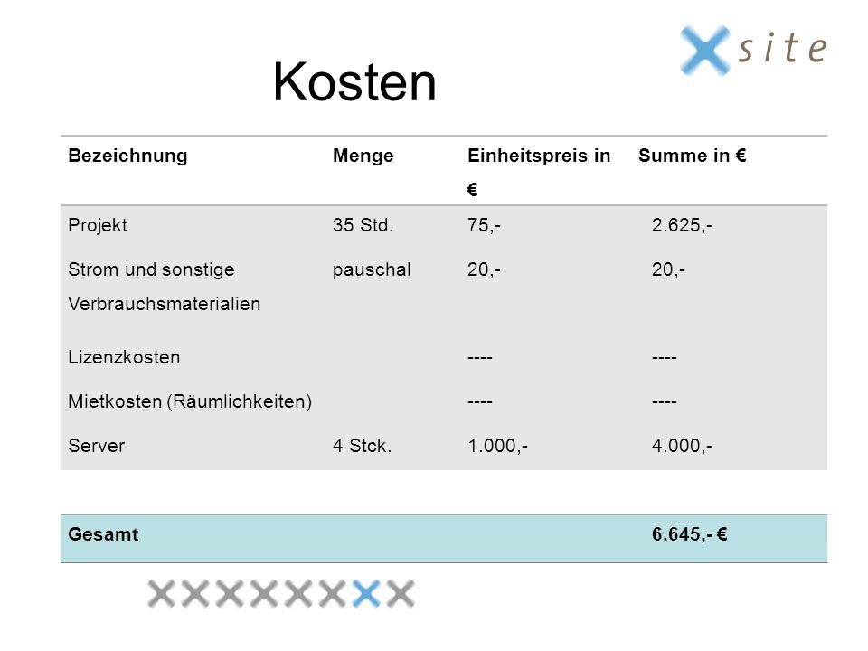 Kosten Bezeichnung Menge Einheitspreis in € Summe in € Projekt 35 Std.