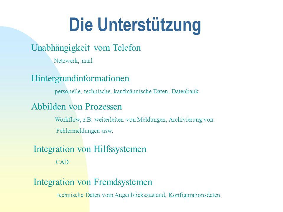 Die Unterstützung Unabhängigkeit vom Telefon Hintergrundinformationen