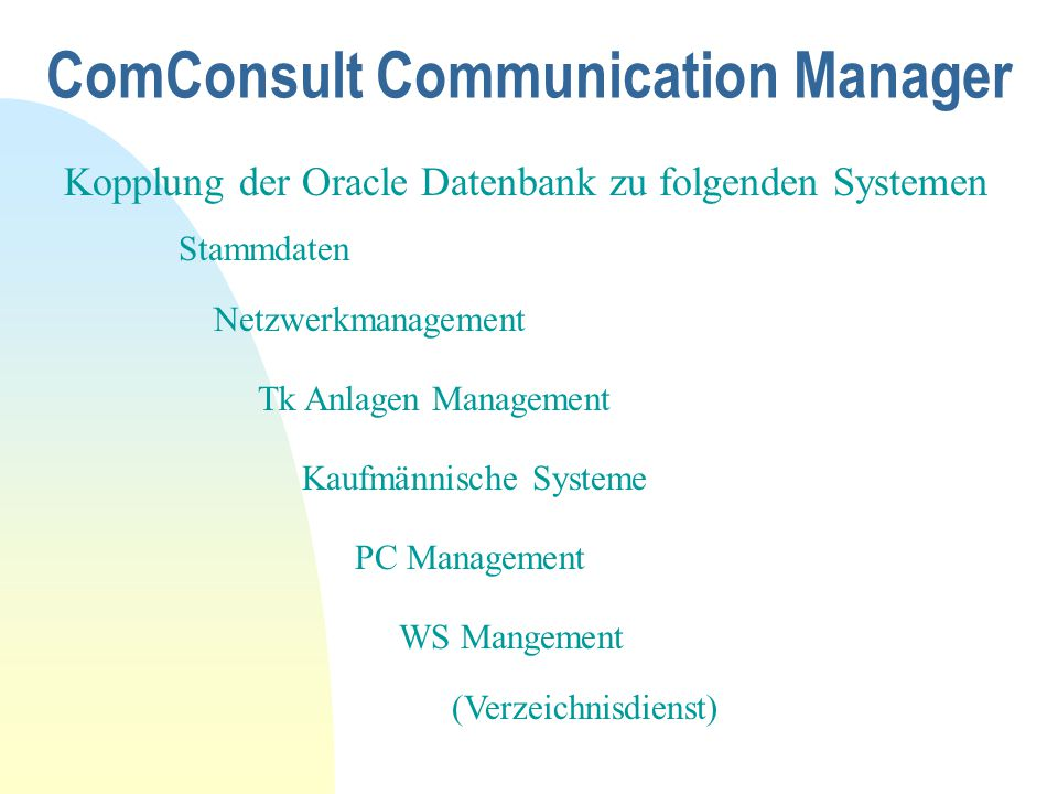 ComConsult Communication Manager