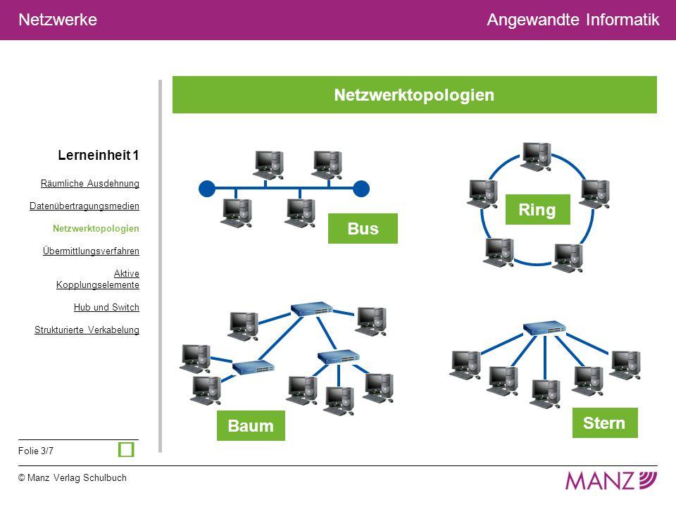 ü Netzwerktopologien Ring Bus Stern Baum Lerneinheit 1