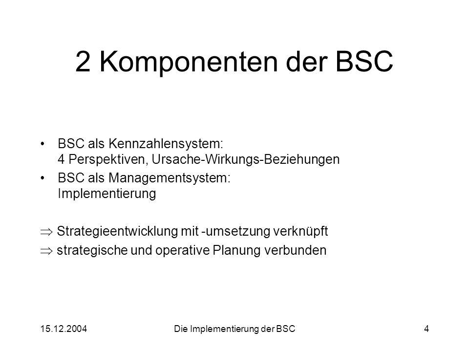 Die Implementierung der BSC