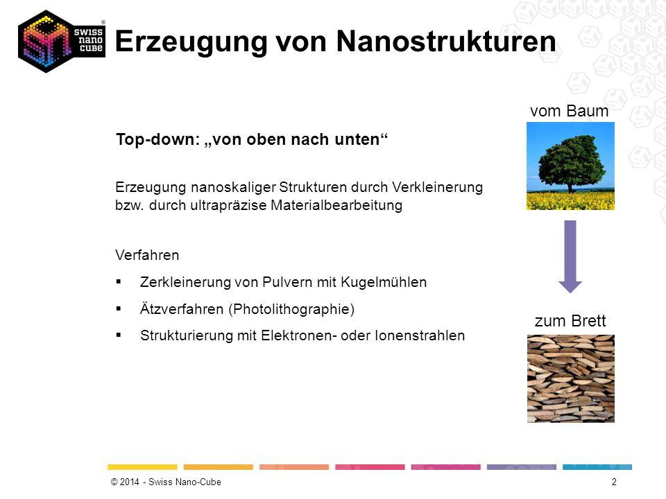 Erzeugung von Nanostrukturen