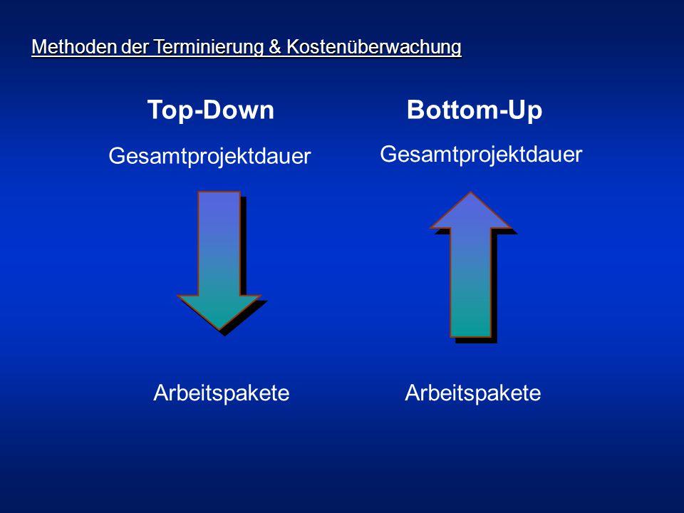 Top-Down Bottom-Up Gesamtprojektdauer Gesamtprojektdauer Arbeitspakete