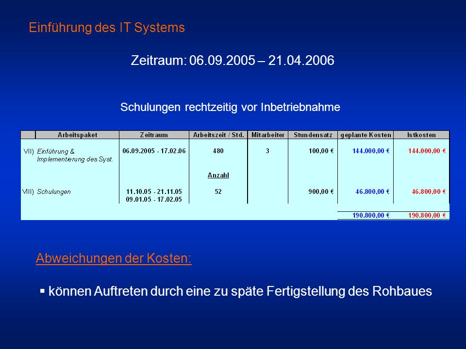Einführung des IT Systems